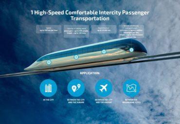 skway transport tech